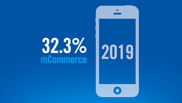 mCommerce_2019
