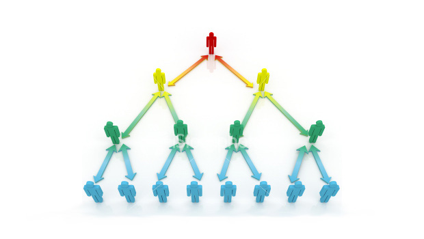 Qué evitar cuando se explora el mercadeo en red o MLM