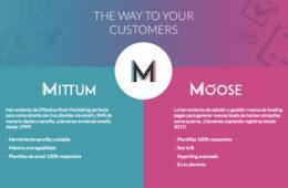 Mittum y Moose se actualizan para crecer en 2017